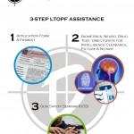 3=Step LTOPF Assistance