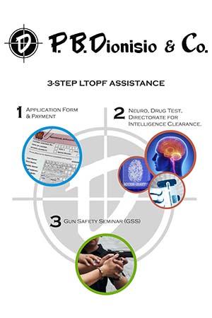 PB 3-Step LTOPF Asst