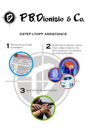 3=Step LTOPF Assistance