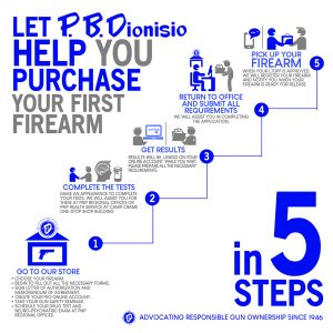 5 easy steps pictures