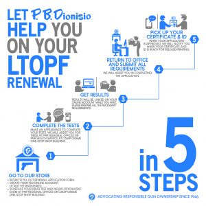 5 easy steps on how to renew your ltopf picture
